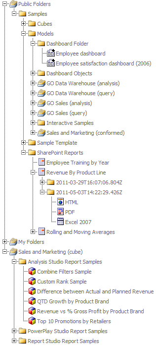 Navigation of Cognos Content within SharePoint