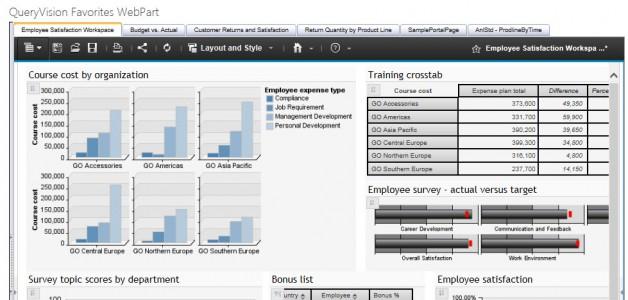 cognos report running slow pdf output